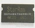 SDRAM 1