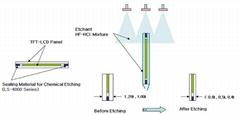 韩国元化学TFT-LCD玻璃薄化密封胶