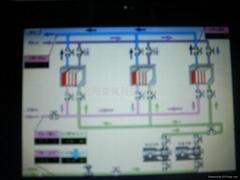 5.7寸工业显示器(VGA输入)