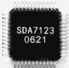ADV7125的勁敵----頑強的勝者SDA7123芯片