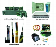 FiberTek Fiber Optic Solutions