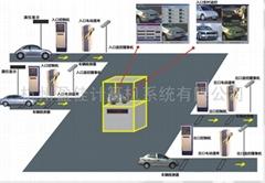 智能停車場管理