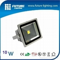 High power led RGB led floodlight led light led lamp tunnel street light outdoor (Hot Product - 16*)