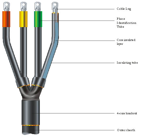 Heat Shrink Cable Terminal Kit Jykj China Manufacturer