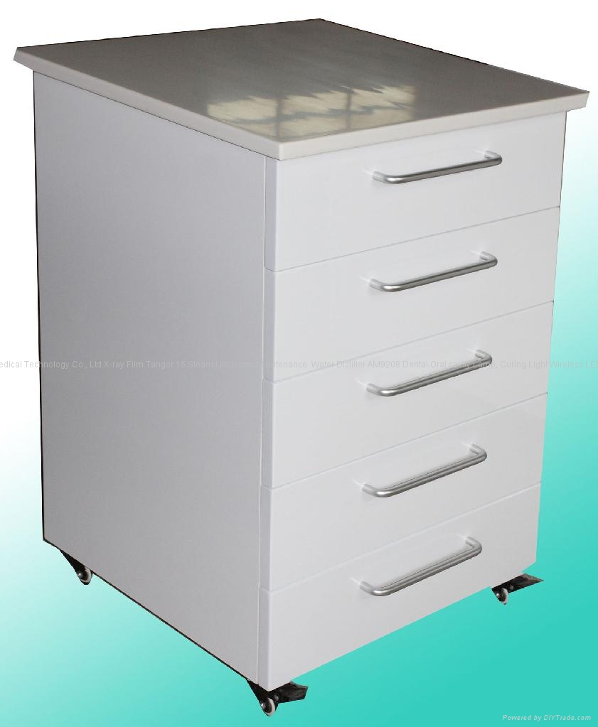 Original  To Select Custom Cabinets For Your Dental Office  Apex Design Blog