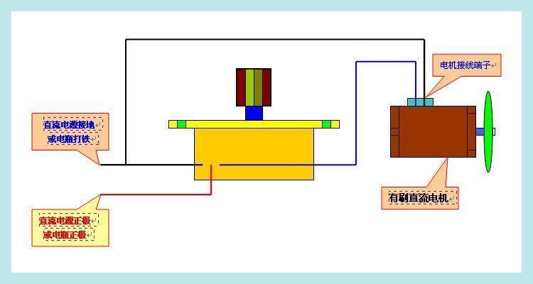 (1)直流调速开关有三个接线端
