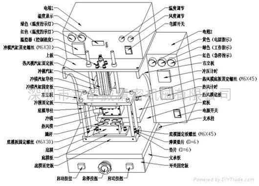 供应热风冲压成型机 3