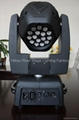 Double-side moving head led beam light
