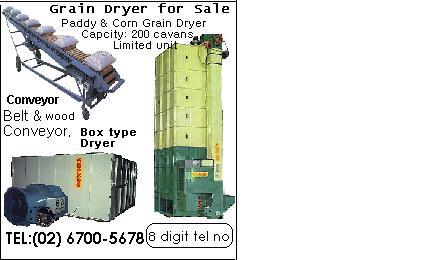 Mechanical Circulating Dryer Product Catalog