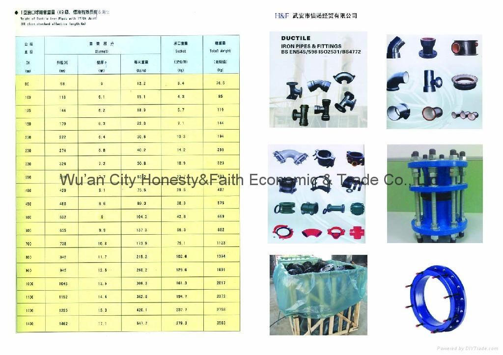 Ductile iron pipe fittings china trading company