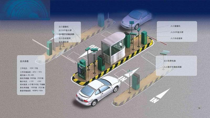 停車場智能管理系統 1