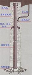 電解離子接地棒