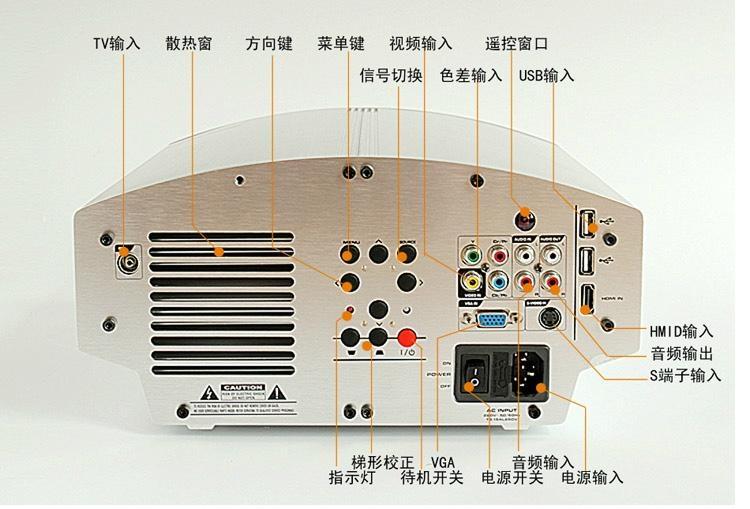 高清智能3D投影機 4