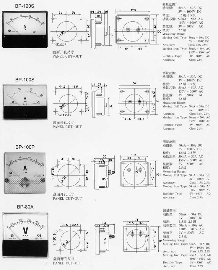 高低压开关柜仪表 2