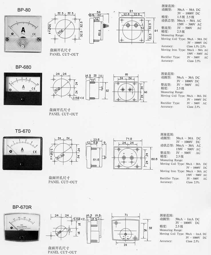高低压开关柜仪表 3
