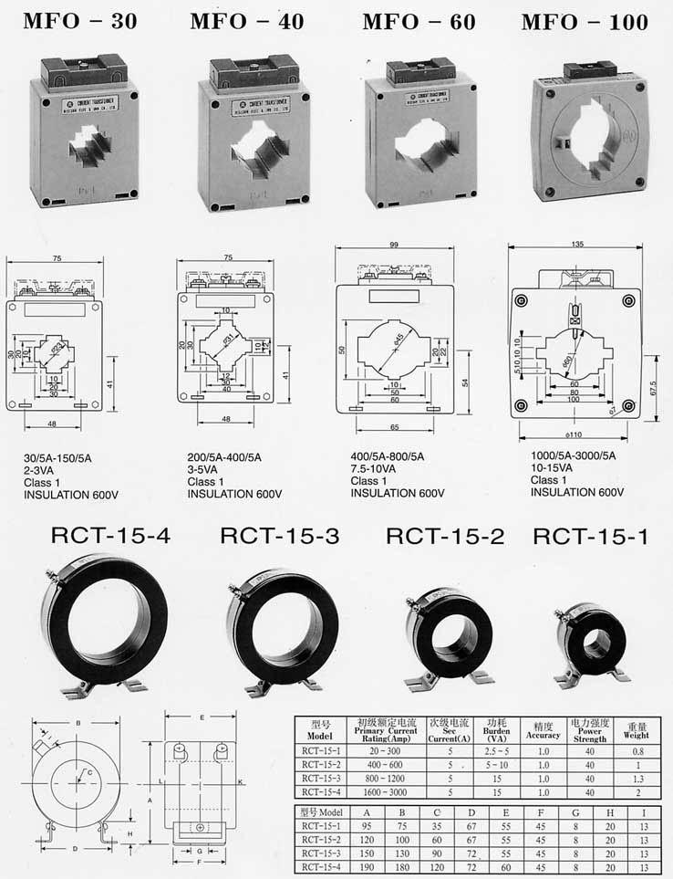 高低压开关柜仪表 5