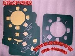 面板,面膜,丝印PVC,PC