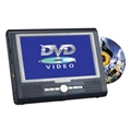 7/8/9.2/10.4 inch Tablet DVD PLAYER