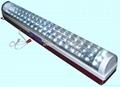 600L 自動LED應急燈 2