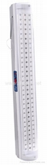900L LED EMERGENCY LIGHT