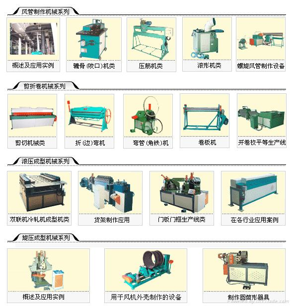 Vehicle Industry Container Producing Furniture Making Machine Tools Equipment China Trading
