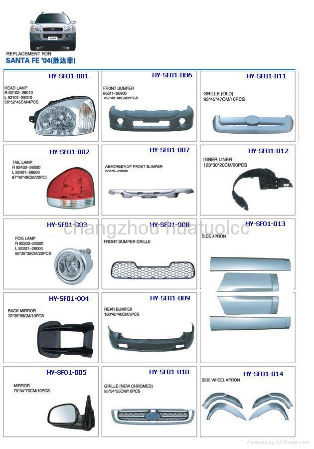 Car Body Parts Names With Pictures Release Date Price And Specs