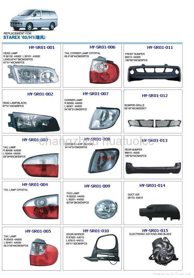 Hyundai Body Part China Trading Company Car Exterior Decoration Car Accessories Products