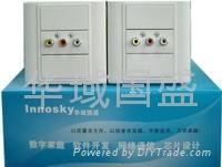 300米視頻音頻AV延長器網線面板模塊 3