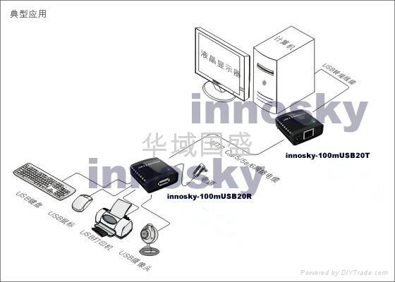100米USB2.0延長器 2