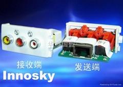 300米視頻音頻AV延長器網線面板模塊
