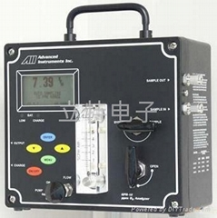 AII便攜式微量氧分析儀