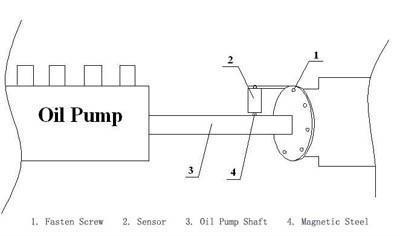 Marine Digital Tachometer RPM  2