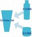 water gel 2