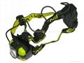 JF111 High Power 1W LED Headlamp 