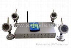 2.4 GHz Wireless Quad Splitter Camera