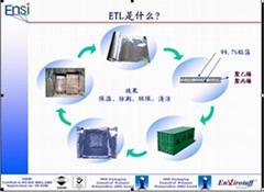 集装箱防潮系统