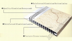 Marble + Aluminium Honeycomb laminated Tiles / composited panels