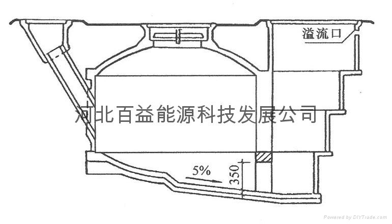 中型水压式沼气池液搅拌装置的设计与运行图片