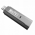 MinTV-DVB-T Stick(Freeview DVB-T)