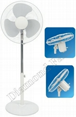 All kinds of Box Fans, Ceiling Fans,