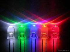 超光LED