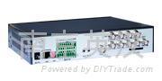 LC83系列D1网络视频编码器