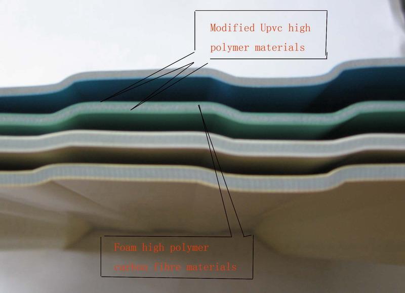 隔熱碳纖維瓦 3