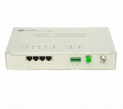Optical Network Unit with CATV Port