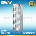80 pcs LED Emergency Light with Aluminum
