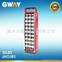 30-piece of LEDs Wall-mounted/LED Rechargeable Emergency Lighting