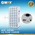 LED Emergency Light with 48pcs LED,