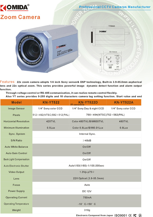 Zoom 22X Series  1