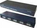 DVI分配器,视频分配器,高清