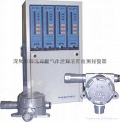 氨气气体泄漏报警器|氨气泄漏气体检测仪
